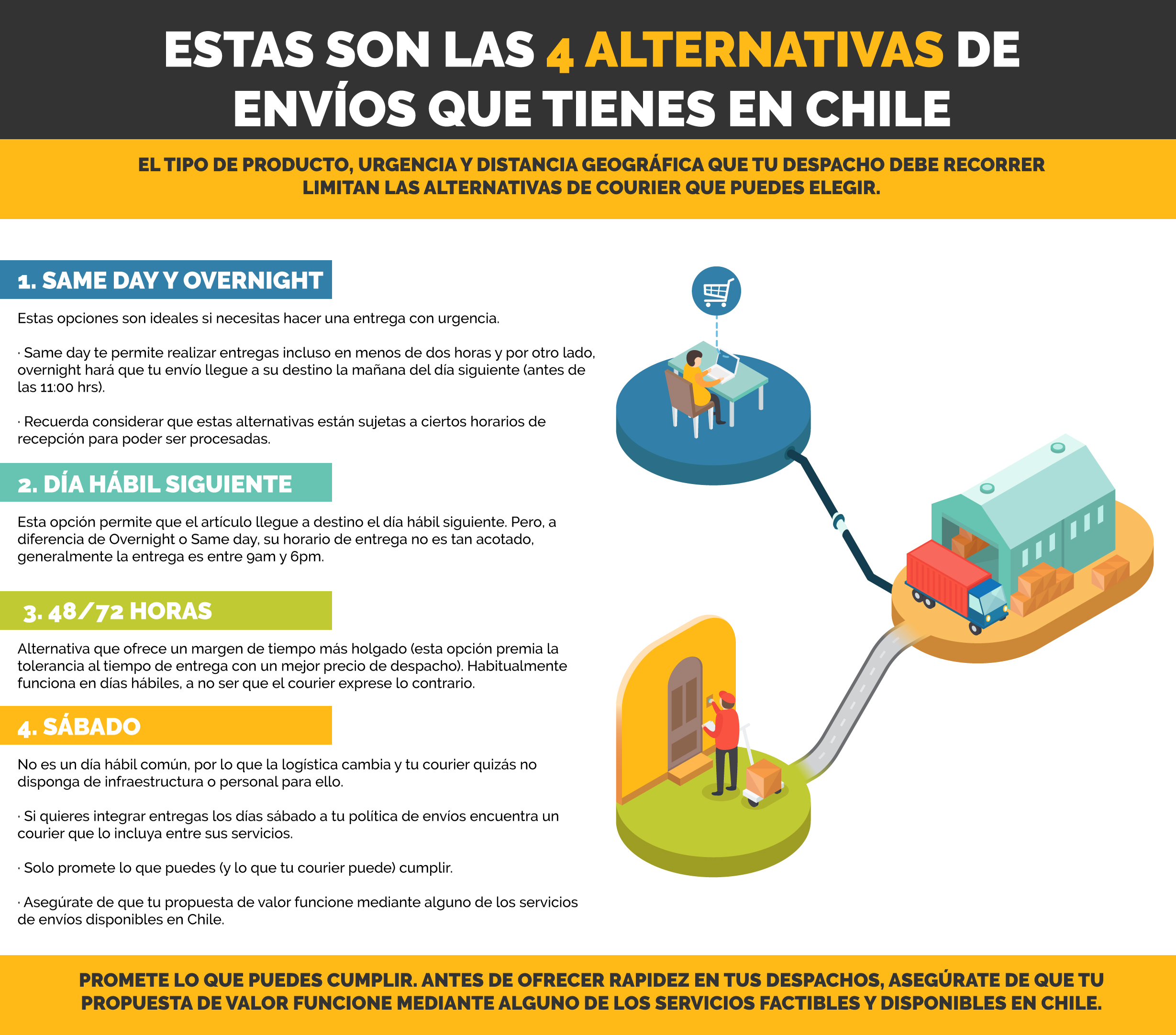 alternativas de envío en Chile