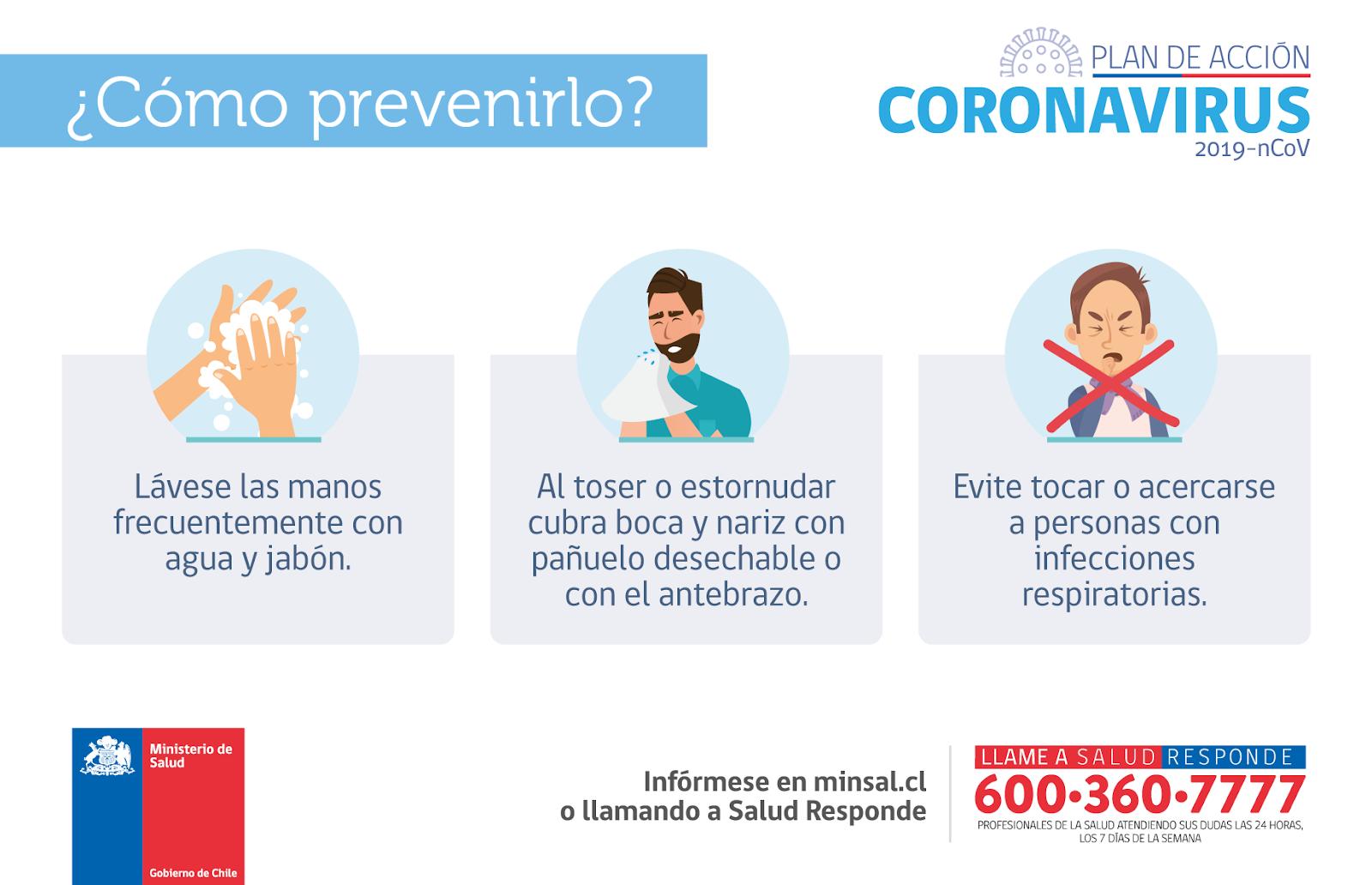 como prevenir corona virus