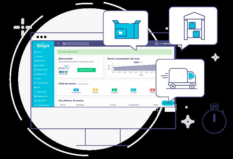 Shipit plataforma tecnologica para tu ecommerce